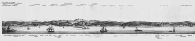 Coordinamento Adriatico